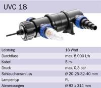Osaga UVC Klärgerät 18 Watt